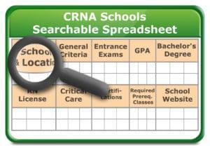 crna-schools-searchable-spreadsheet-big-300x211